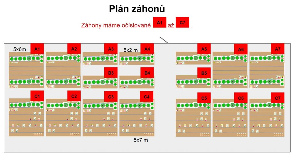 Mapa záhonů